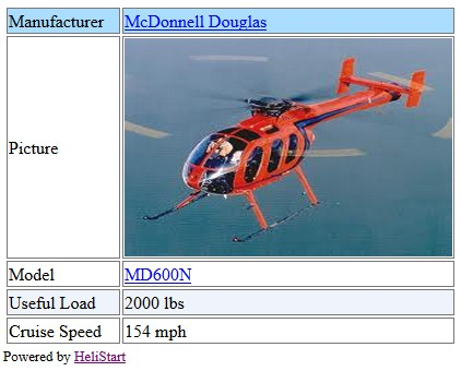 Random helicopter model widget